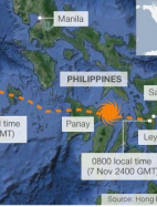 The path of Typhoon Haiyan